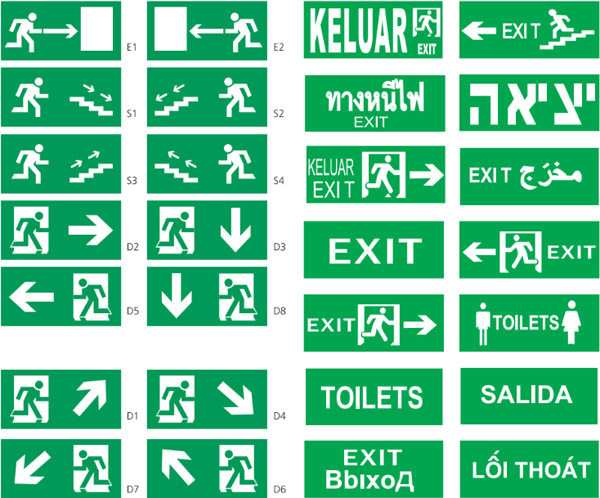 Detail of Emergency exit sign board emergency Led Exit Lights