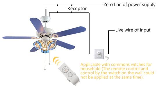 analytice of wiring for High quality multi-function decorative elegant style led ceiling fans