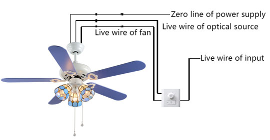 analytice of wiring for High quality multi-function decorative elegant style led ceiling fans1