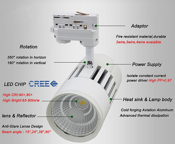 detail of 20w 30w 40w 50w dimmable Cree COB led track light