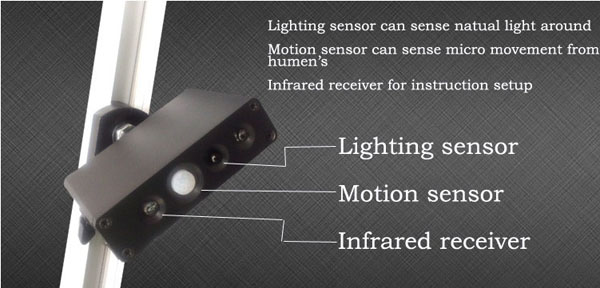 detail of Motion sensor and lighting sensor 30W COB LED Smart track light1