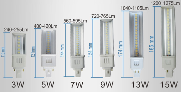 G23 Gx23 G24 E27 E14 Led Plug Lamp Led Plug Lights Ledgoods