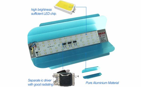 Advantage of50W 100W High brightness LED iodine-tungsten lamp