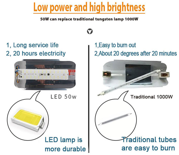 Picture of 50W 100W High brightness LED iodine-tungsten lamp