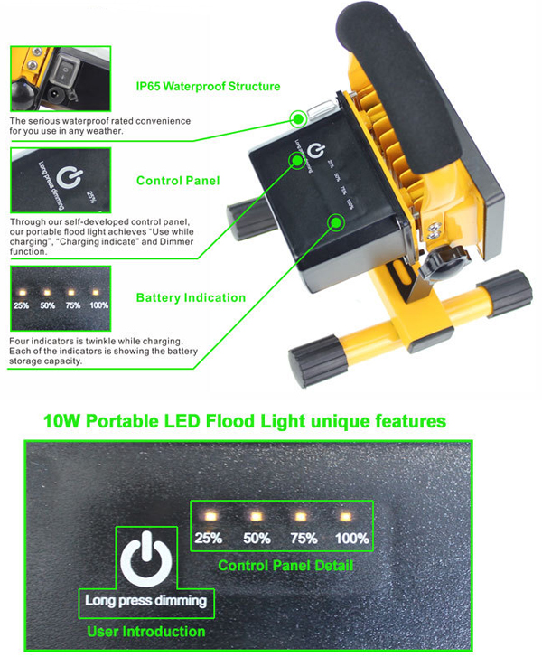 The-product-detail-for-Rechargeable-LED-Flood-Ligh1t