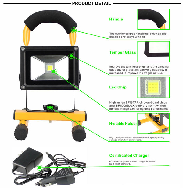 The-product-detail-for-Rechargeable-LED-Flood-Light