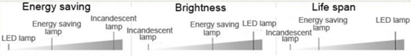 Energy-savingBrightnessLifes-span-for-6W-12W-18W-Round-Glass-LED-Panel-Lights
