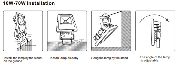 The-installation-for-The-package-for-10W-Flood-light