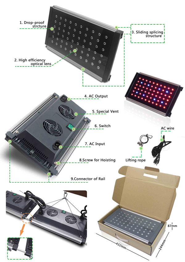 detail-of-Aura-Series-120W-200W-LED-Grow-Lights